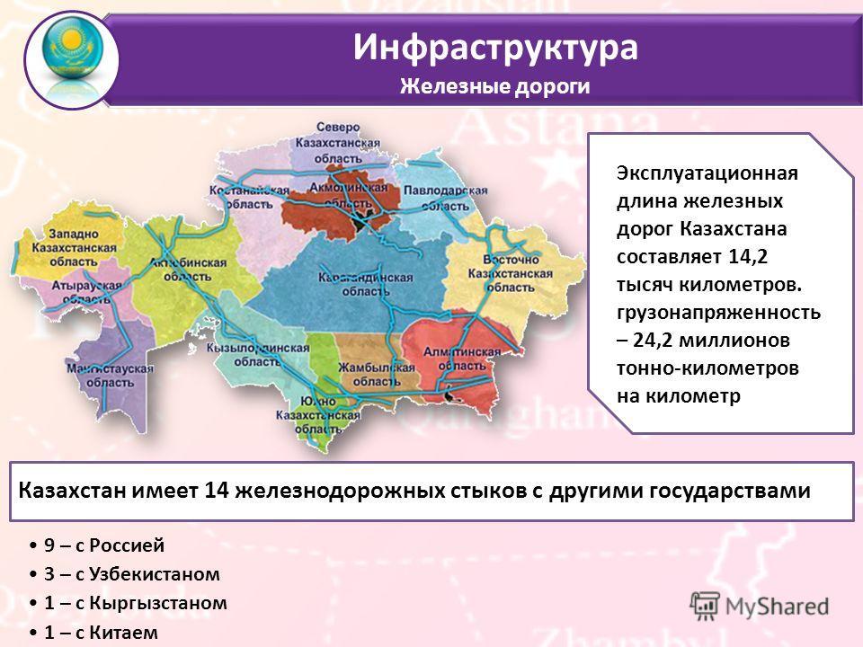 Инфраструктура Железные дороги Казахстан имеет 14 железнодорожных стыков с другими государствами 9 – с Россией 3 – с Узбекистаном 1 – с Кыргызстаном 1 – с Китаем Эксплуатационная длина железных дорог Казахстана составляет 14,2 тысяч километров. грузо