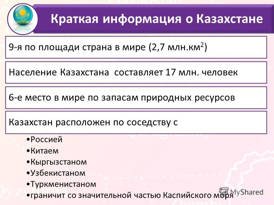 Краткая информация о Казахстане 9-я по площади страна в мире (2,7 млн.км 2 ) Население Казахстана составляет 17 млн. человек 6-е место в мире по запасам природных ресурсов Казахстан расположен по соседству с Россией Китаем Кыргызстаном Узбекистаном Т