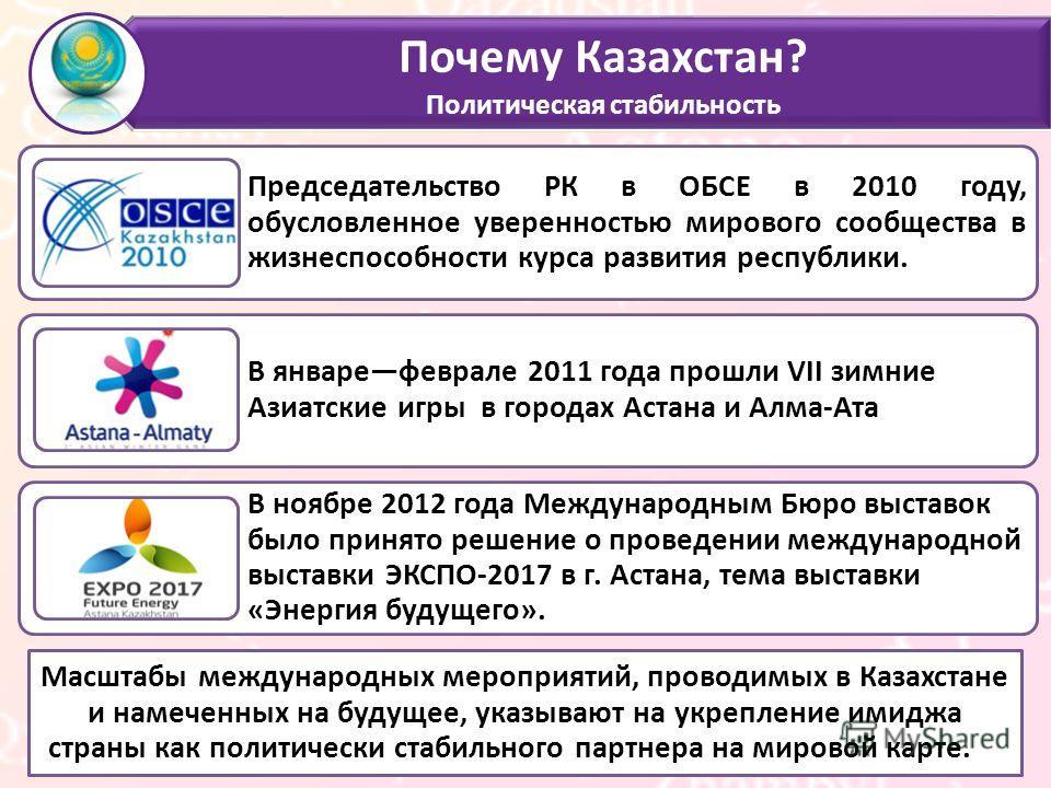Почему Казахстан? Политическая стабильность Председательство РК в ОБСЕ в 2010 году, обусловленное уверенностью мирового сообщества в жизнеспособности курса развития республики. В январефеврале 2011 года прошли VII зимние Азиатские игры в городах Аста
