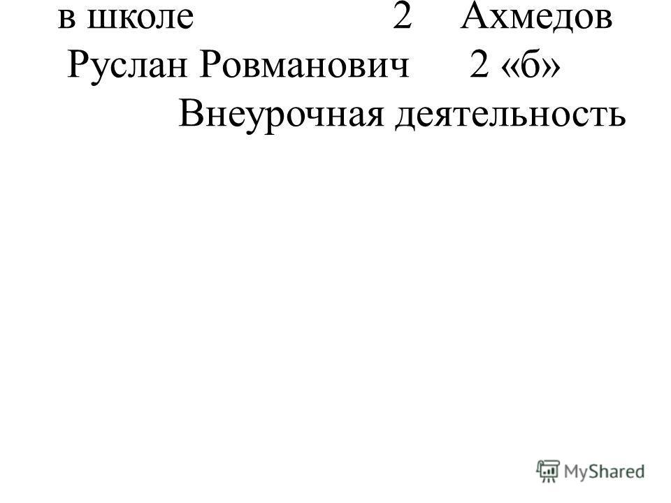 в школе2Ахмедов Руслан Ровманович2 «б» Внеурочная деятельность