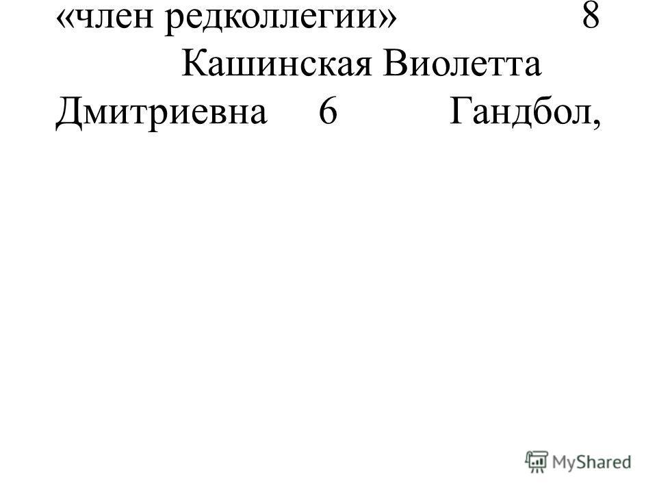 «член редколлегии»8 Кашинская Виолетта Дмитриевна6Гандбол,