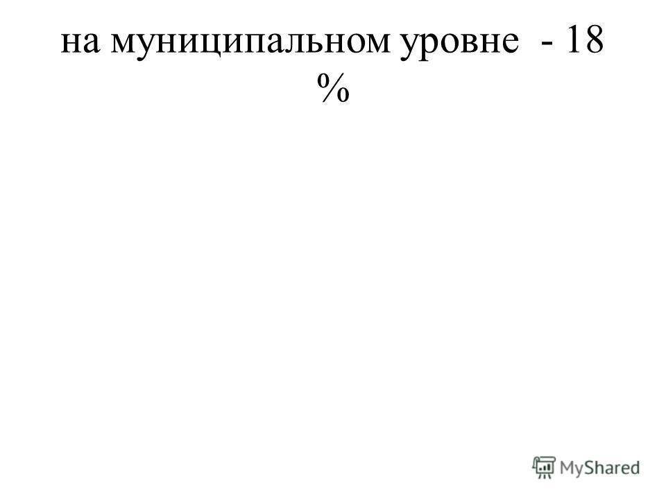 на муниципальном уровне - 18 %