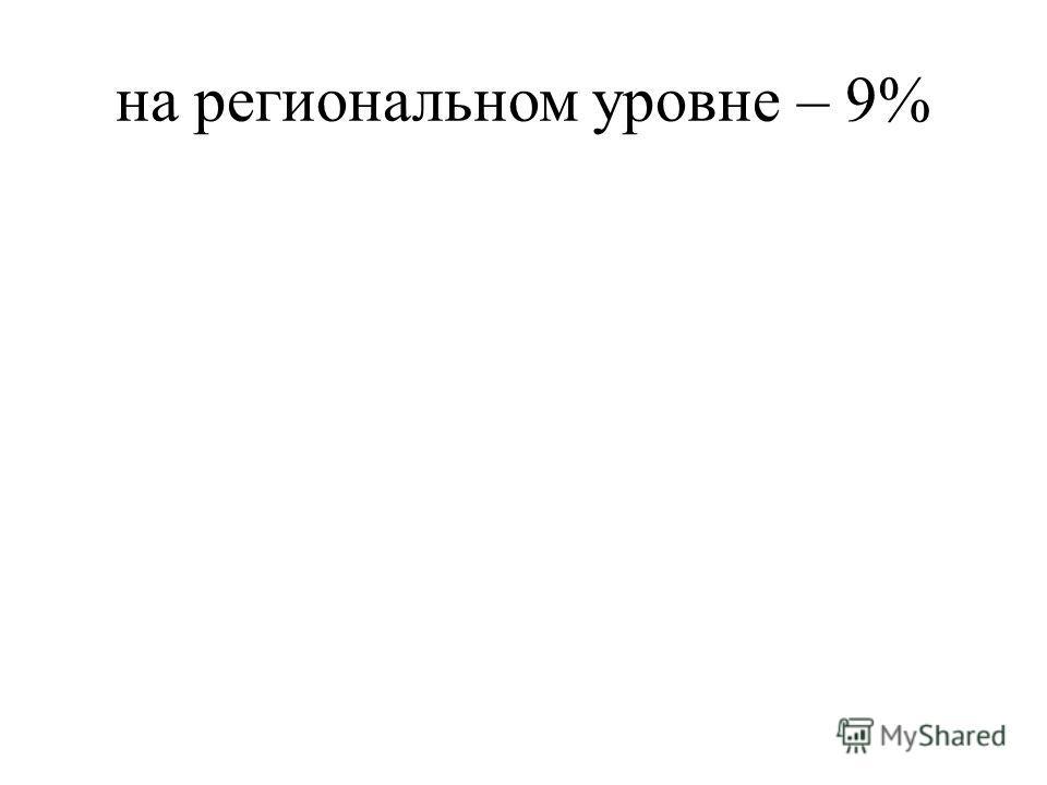 на региональном уровне – 9%
