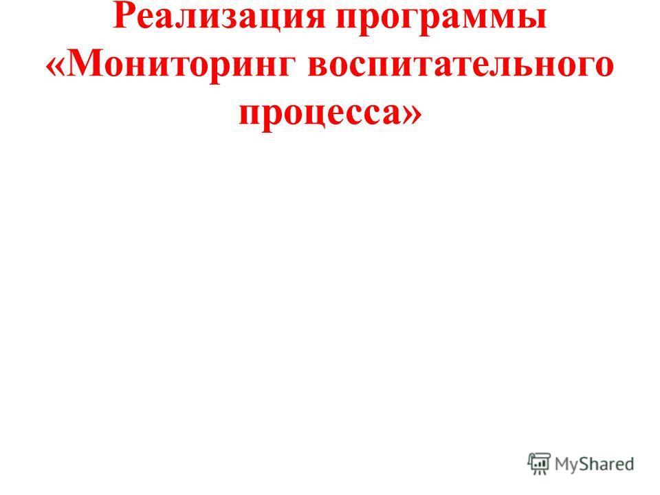 Реализация программы «Мониторинг воспитательного процесса»