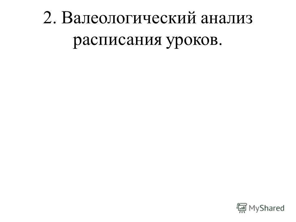 2. Валеологический анализ расписания уроков.