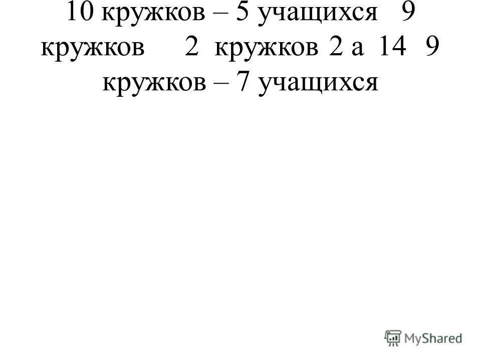 10 кружков – 5 учащихся9 кружков2 кружков2 а149 кружков – 7 учащихся
