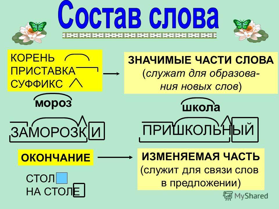 Ямка, [й`] – согласный, мягкий, непарный, звонкий, непарный; [а] - гласный, ударный; м- [м] – согласный, твёрдый, парный ([м]), звонкий, непарный; к- [к] – согласный, твёрдый, парный ([к]), глухой, парный ([г]); а- [а] – гласный, безударный; 4 буквы,
