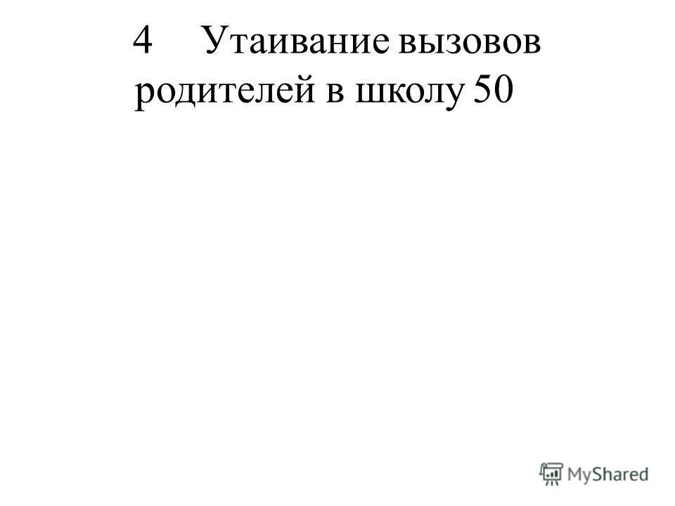 4Утаивание вызовов родителей в школу50