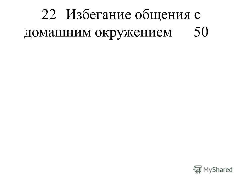 22Избегание общения с домашним окружением50