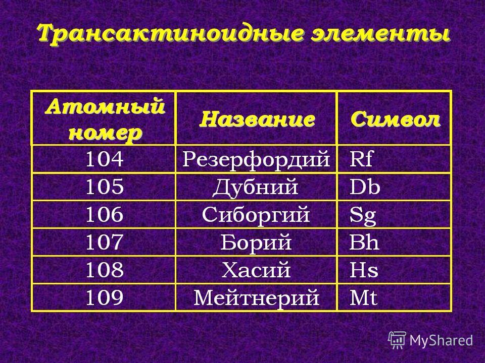 Трансактиноидные элементы
