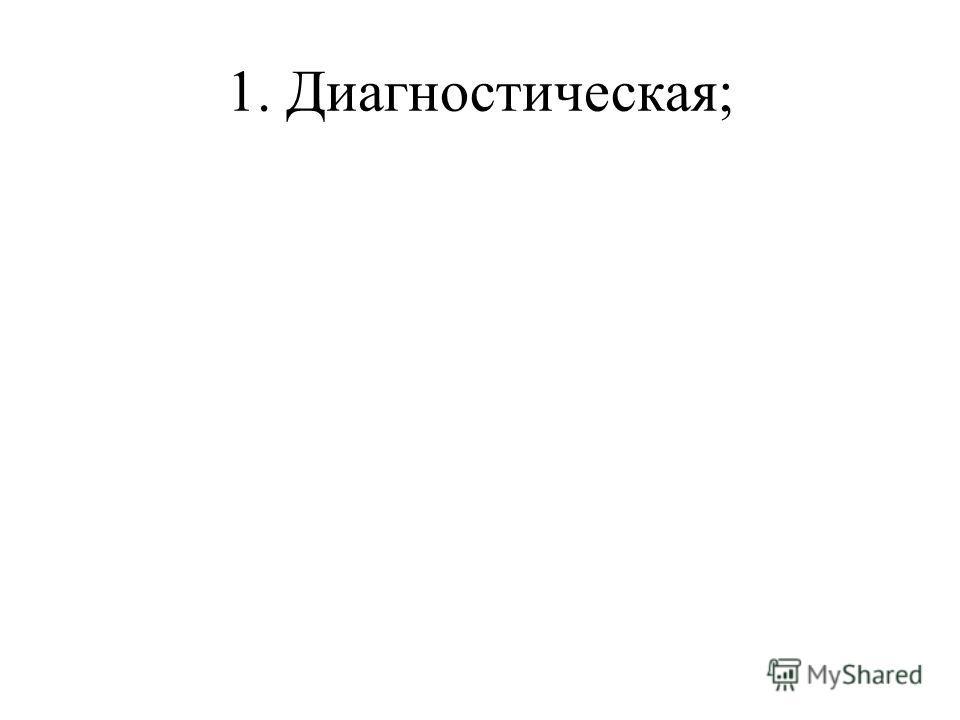1. Диагностическая;