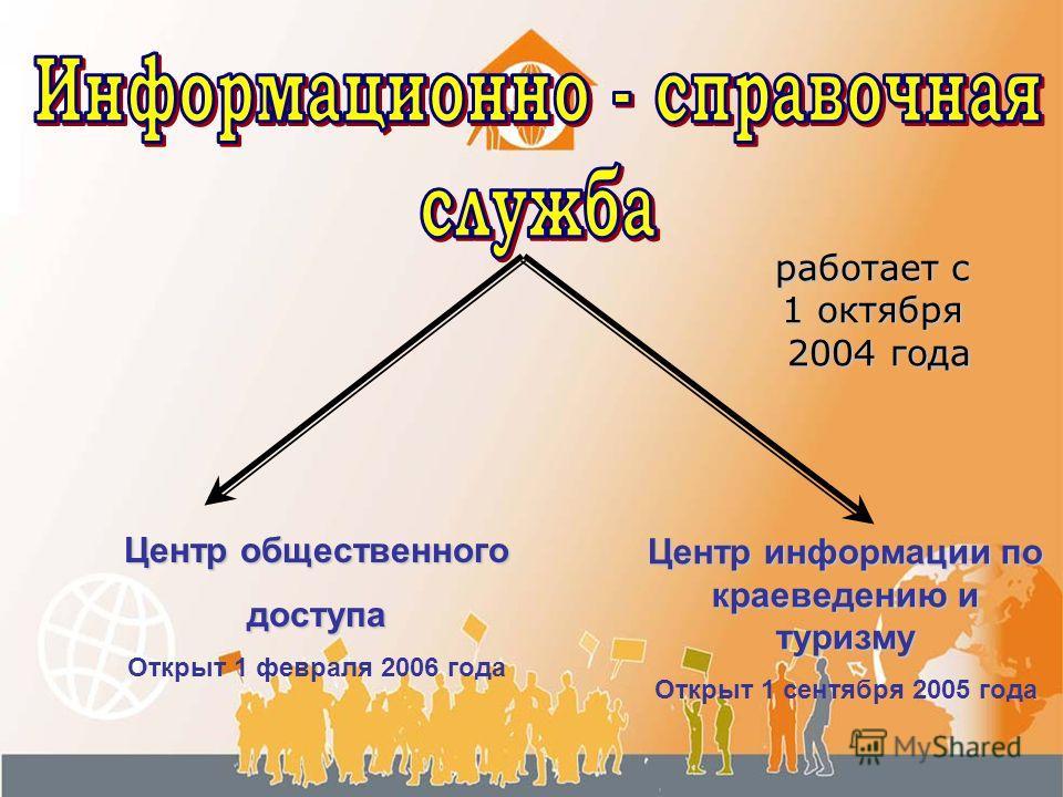 Информационно- справочная служба Саяногорская Централизованная библиотечная система