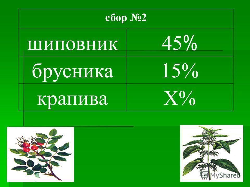 сбор 2 шиповник 45 % брусника15% крапиваX%X%
