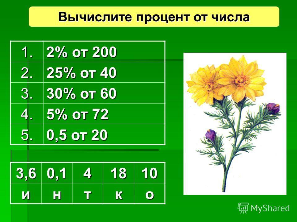 Вычислите процент от числа 1. 2% от 200 2. 25% от 40 3. 30% от 60 4. 5% от 72 5. 0,5 от 20 3,60,141810интко