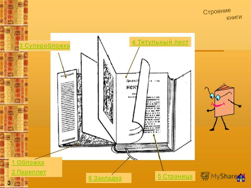 Строение книги 4 Титульный лист 5 Страница 6 Закладка 1 Обложка Слайд 4 3 Суперобложка 2 Переплет 3