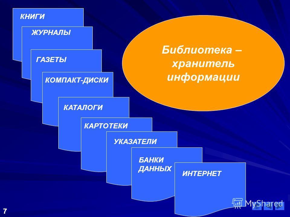 6 Поиск информации