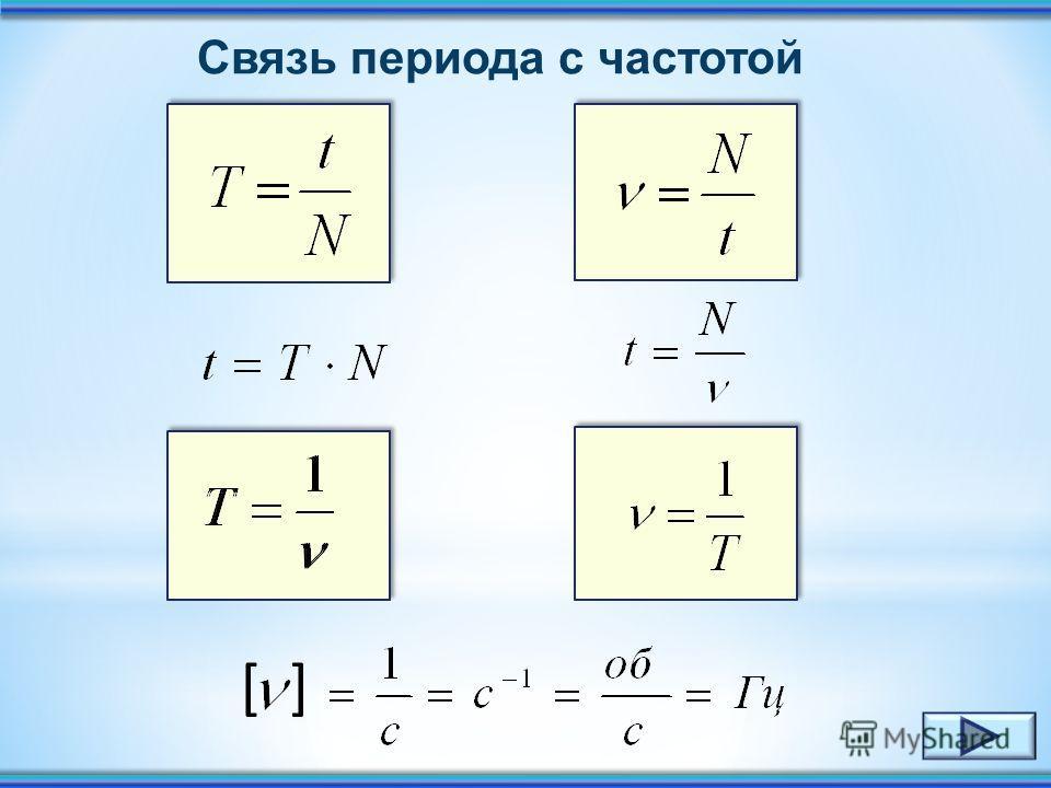 Частота вращения – число полных оборотов в единицу времени. [ ] = с -1 = Гц. Единица измерения частоты - Период обращения – это промежуток времени Т, в течение которого тело (точка) совершает один оборот по окружности. Единица измерения периода - сек