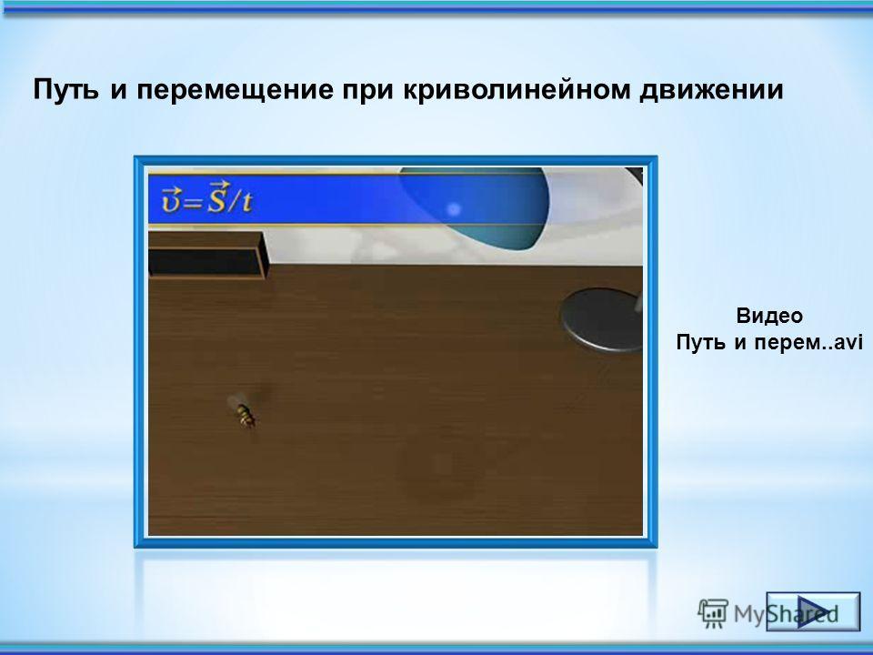Угловая скорость (циклическая частота)- число оборотов за единицу времени выраженное в радианах. Угловая скорость [] R
