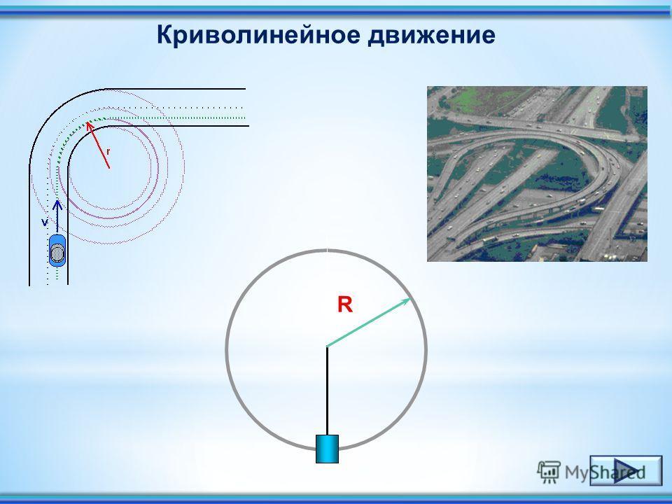 1.Изменение положения тела в пространстве с течением времени. 2.Физическая величина, измеряемая в метрах. 3.Физическая векторная величина, характеризующая быстроту движения. 4.Основная единица измерения длины в физике. 5.Физическая величина, единицам