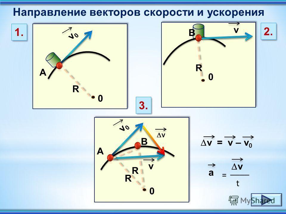 Зависимость центростремительного ускорения от радиуса и скорости Видео Ускорение.avi