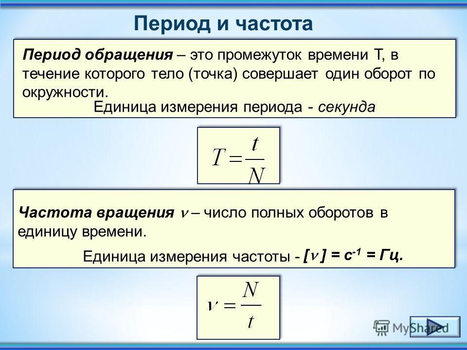 Движение по окружности – это движение с ускорением. - центростремительное ускорение тела при движении по окружности aцaц Центростремительное ускорение v r a v R a v R a