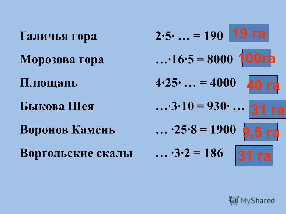 Галичья гора2·5· … = 190 Морозова гора…·16·5 = 8000 Плющань4·25· … = 4000 Быкова Шея…·3·10 = 930· … Воронов Камень… ·25·8 = 1900 Воргольские скалы… ·3·2 = 186 19 га 100га 40 га 31 га 9,5 га 31 га