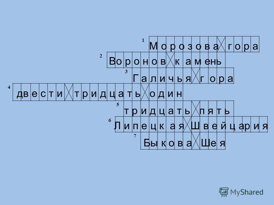 1 2 3 4 5 6 7 М о р о з о в а г о р а Во р о н о в к а м ень Г а л и ч ь я г о р а дв е с т и т р и д ц а т ь о д и н т р и д ц а т ь п я т ь Л и п е ц к а я Ш в е й ц ар и я Бы к о в а Ше я