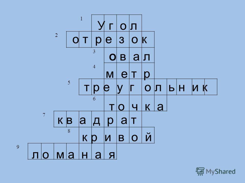 1 2 3 4 5 6 7 8 9 У г о л о т р е з о к О в а л м е т р т р е у г о л ь н и к т о ч к а к в а д р а т к р и в о й л о м а н а я