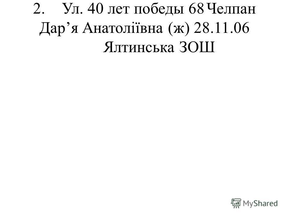 2.Ул. 40 лет победы 68Челпан Даря Анатоліївна (ж) 28.11.06 Ялтинська ЗОШ