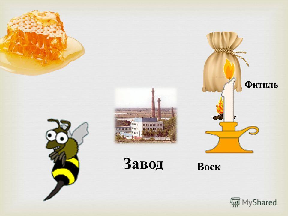 Воск Фитиль Завод