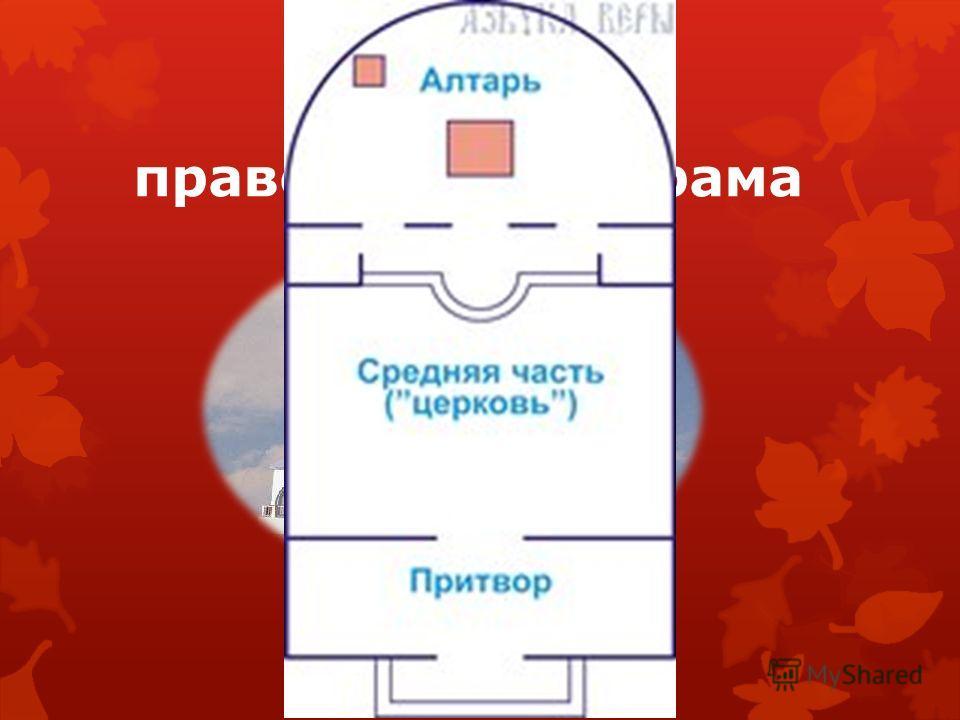 Устройство православного храма Урок 5