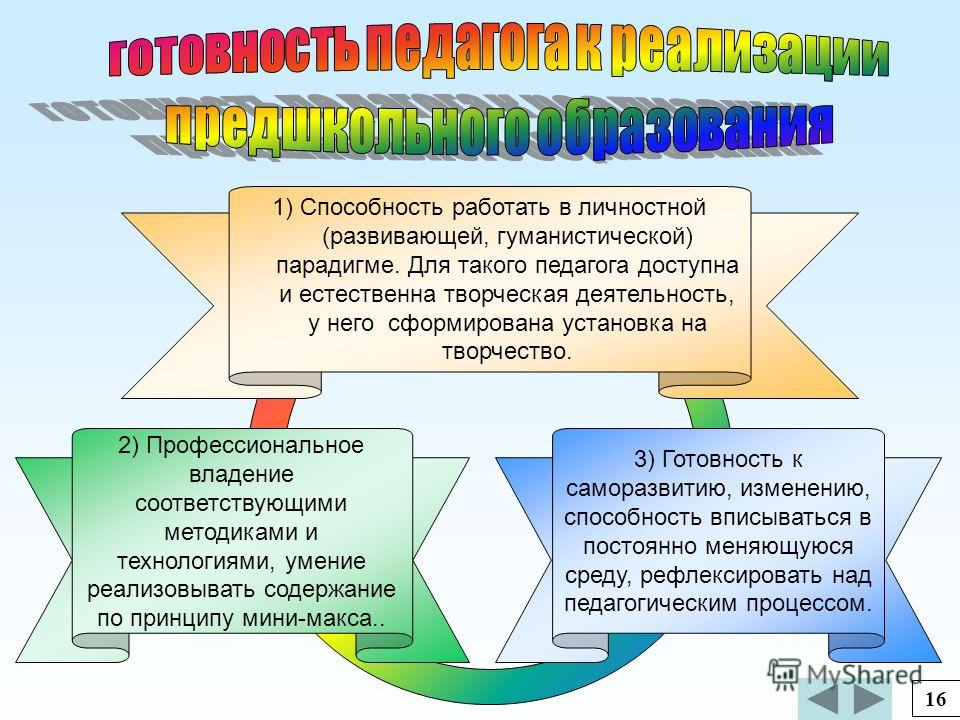 3) Готовность к саморазвитию, изменению, способность вписываться в постоянно меняющуюся среду, рефлексировать над педагогическим процессом. 16 2) Профессиональное владение соответствующими методиками и технологиями, умение реализовывать содержание по