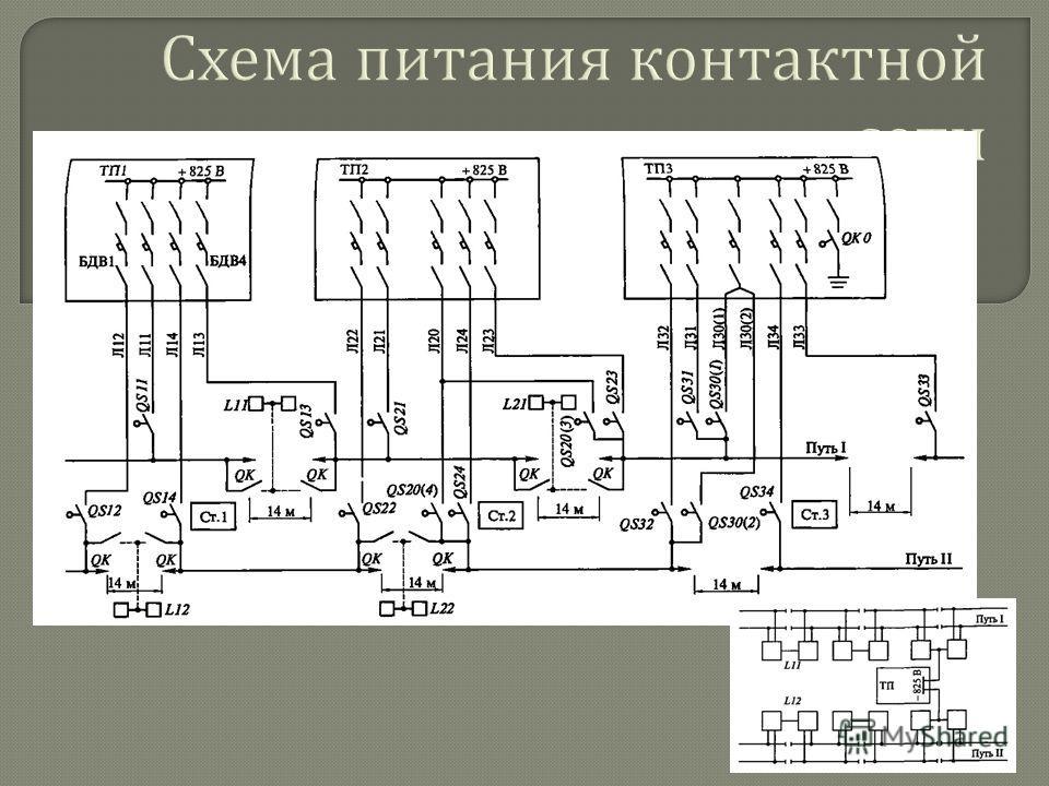 Схема питания контактной сети