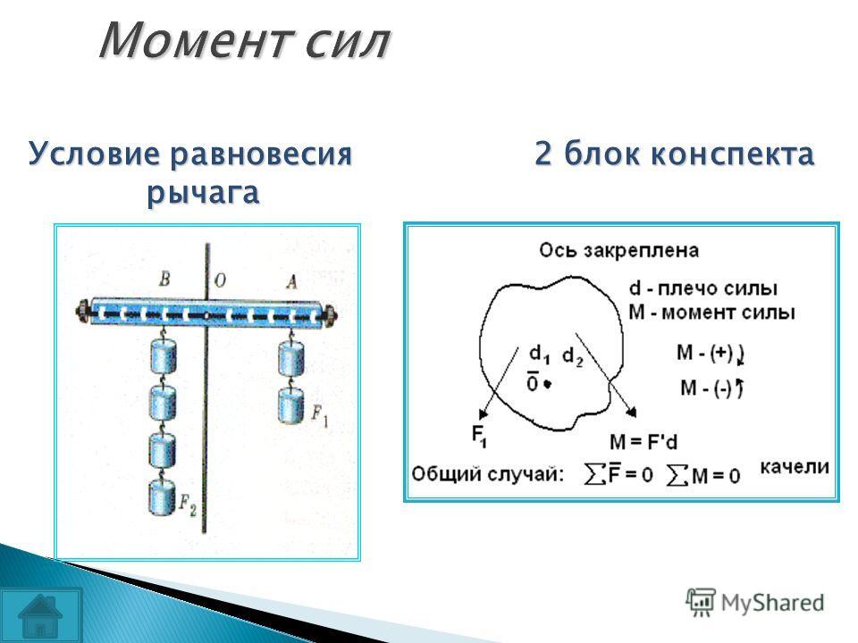 Момент сил Условие равновесия рычага 2 блок конспекта