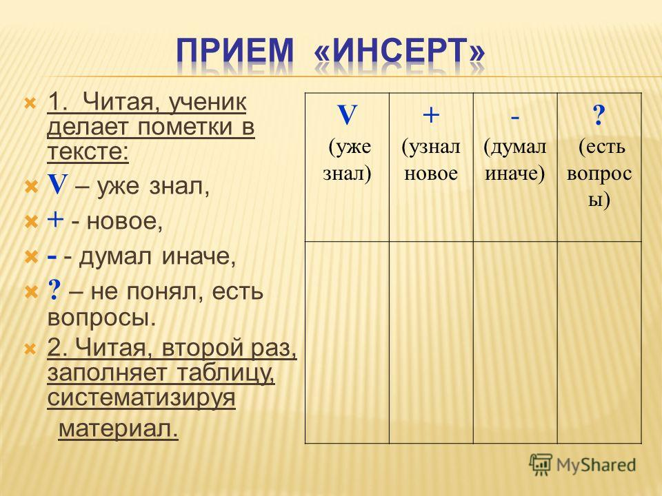 1. Читая, ученик делает пометки в тексте: V – уже знал, + - новое, - - думал иначе, ? – не понял, есть вопросы. 2. Читая, второй раз, заполняет таблицу, систематизируя материал. V (уже знал) + (узнал новое - (думал иначе) ? (есть вопрос ы)