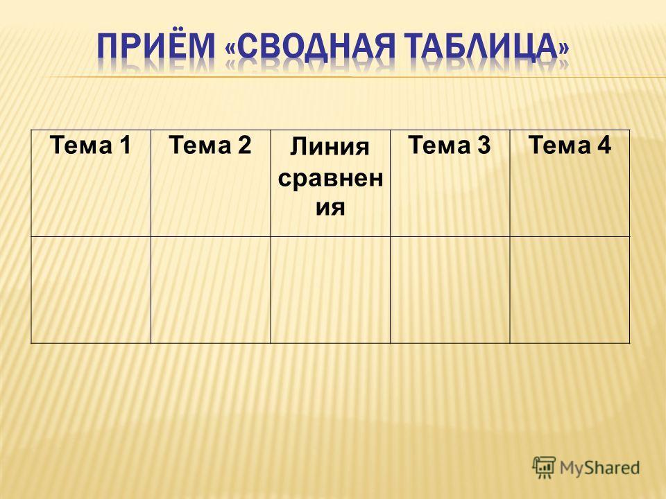 Тема 1Тема 2Линия сравнен ия Тема 3Тема 4