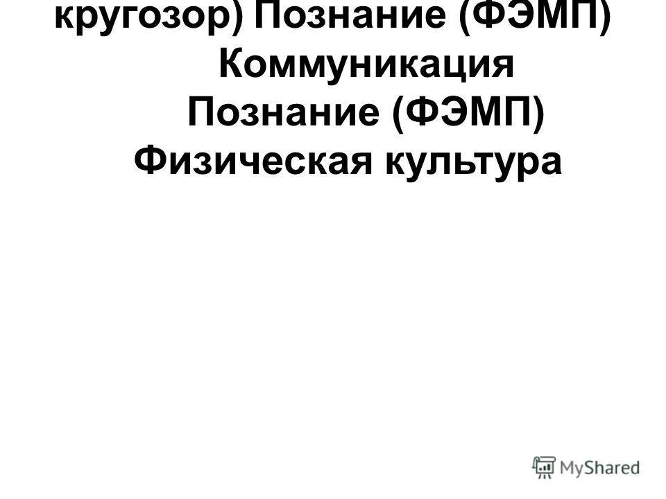 деятельностьПознание ( кругозор)Познание (ФЭМП) Коммуникация Познание (ФЭМП) Физическая культура
