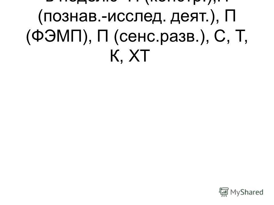 в неделюП (констр.),П (познав.-исслед. деят.), П (ФЭМП), П (сенс.разв.), С, Т, К, ХТ