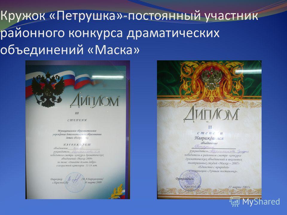 Кружок «Петрушка»-постоянный участник районного конкурса драматических объединений «Маска»