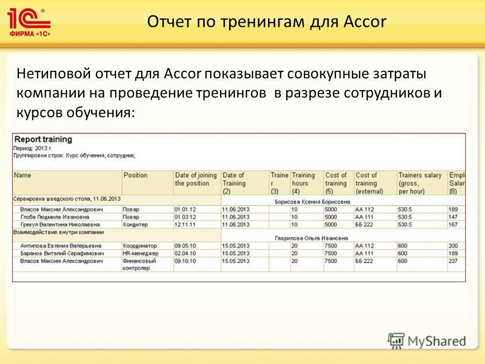 Отчет по тренингам для Accor Нетиповой отчет для Accor показывает совокупные затраты компании на проведение тренингов в разрезе сотрудников и курсов обучения: