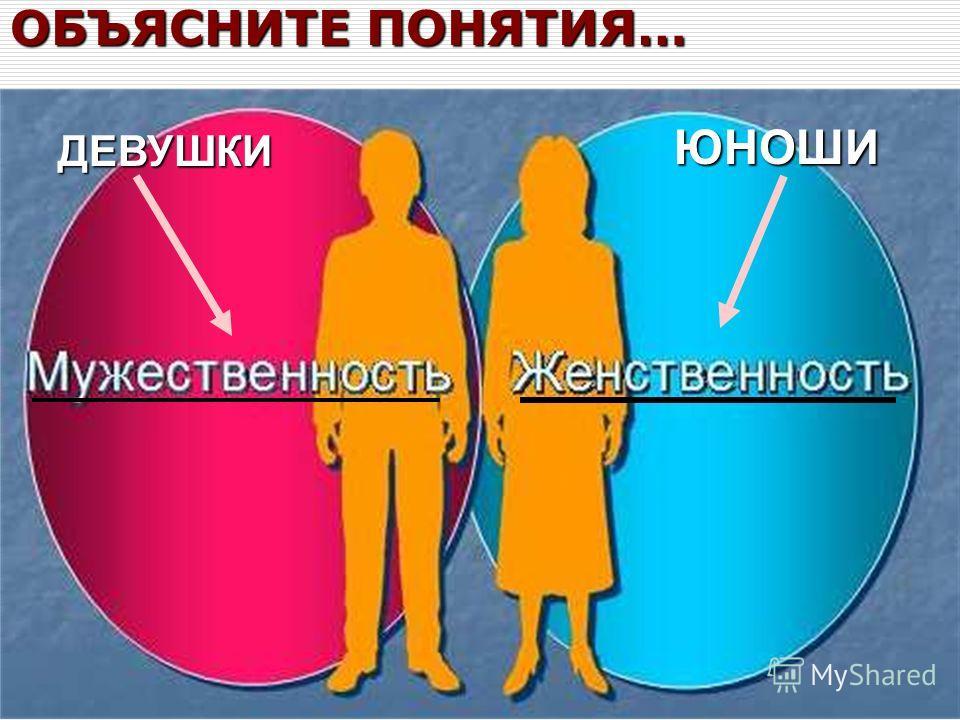Семья по типу воспитания Авторитарная На авторитете родителей Либеральная На самоопределении личности независимо от традиций Демократическая На привитии сопричастности к судьбам других людей