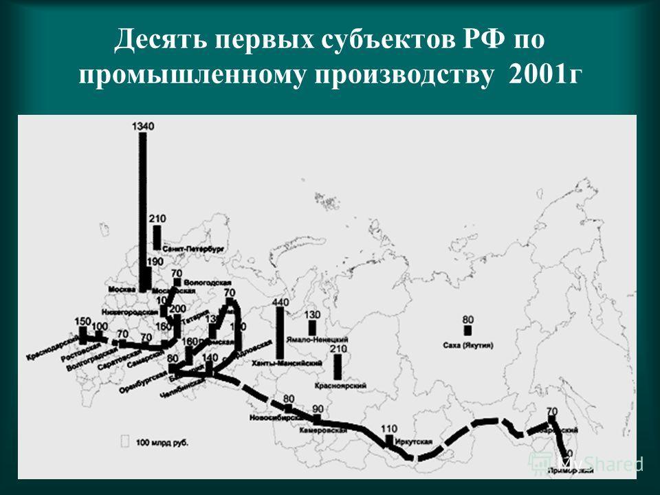 Десять первых субъектов РФ по промышленному производству 2001г