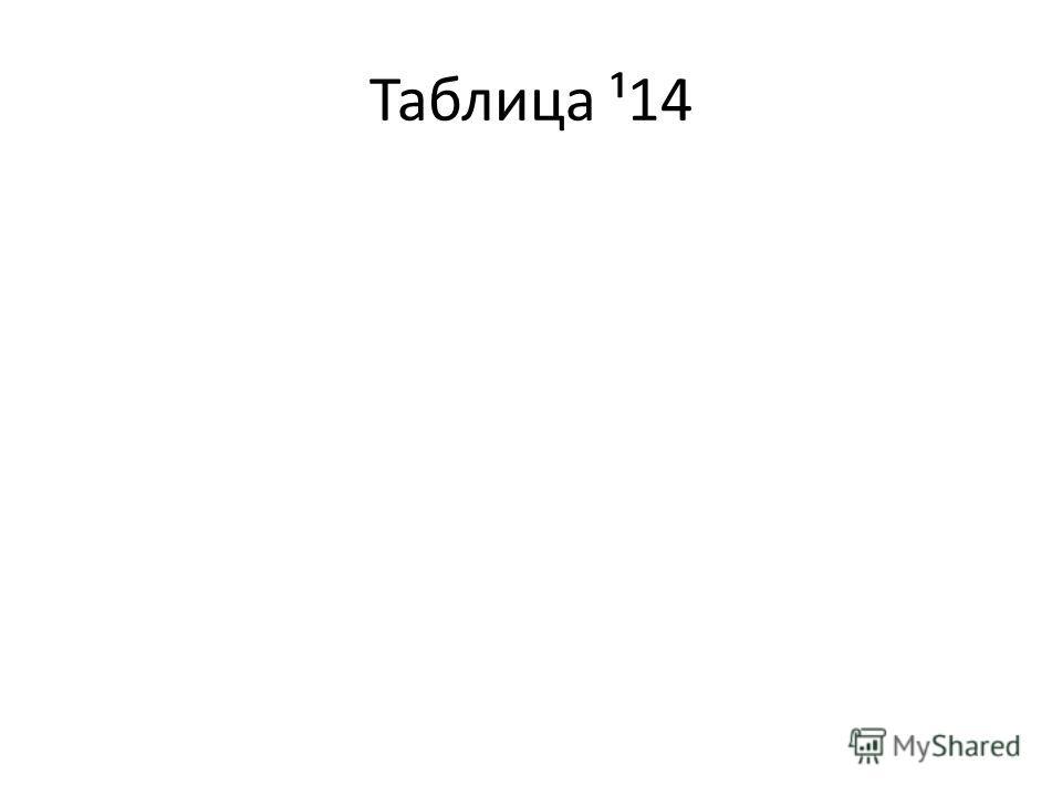 Таблица ¹14