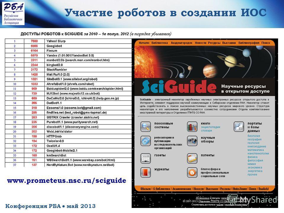 Конференция РБА май 2013 11 Участие роботов в создании ИОС www.prometeus.nsc.ru/sciguide