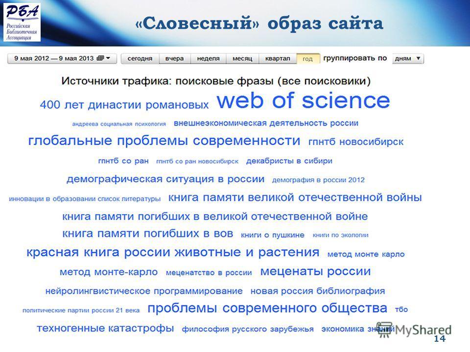 Конференция РБА май 2013 14 «Словесный» образ сайта