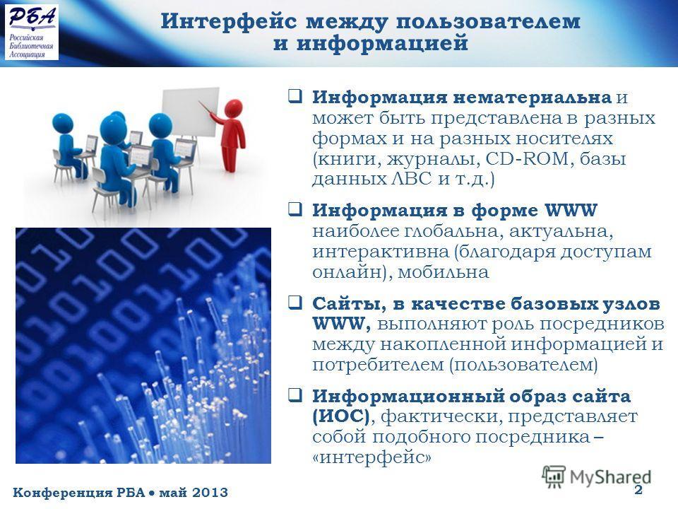 Конференция РБА май 2013 2 Интерфейс между пользователем и информацией Информация нематериальна и может быть представлена в разных формах и на разных носителях (книги, журналы, CD-ROM, базы данных ЛВС и т.д.) Информация в форме WWW наиболее глобальна