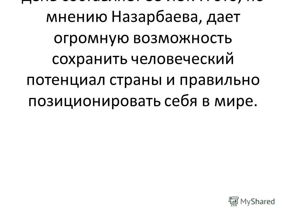 Между тем, средний возраст казахстанцев на сегодняшний день составляет 35 лет. И это, по мнению Назарбаева, дает огромную возможность сохранить человеческий потенциал страны и правильно позиционировать себя в мире.