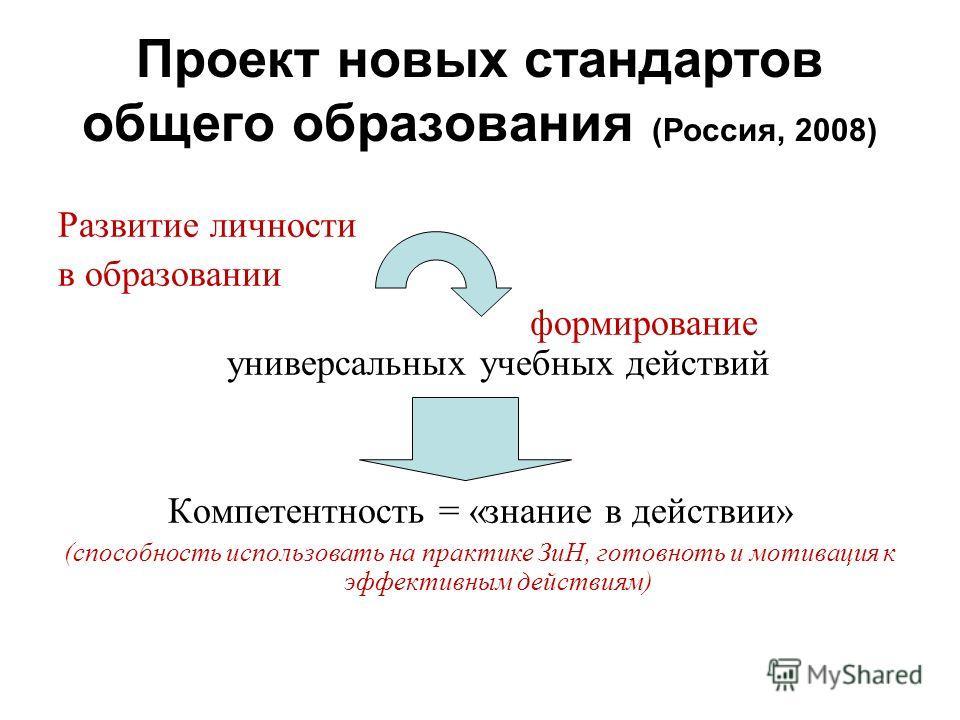 Проект новых стандартов общего образования (Россия, 2008) Развитие личности в образовании формирование универсальных учебных действий Компетентность = «знание в действии» (способность использовать на практике ЗиН, готовноть и мотивация к эффективным