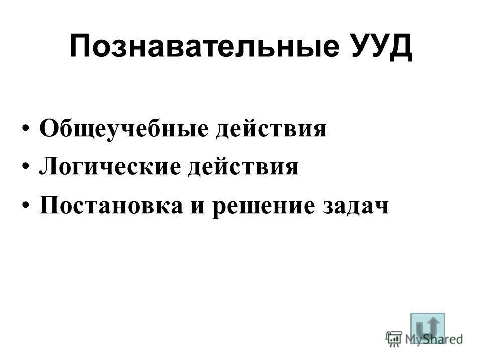Познавательные УУД Общеучебные действия Логические действия Постановка и решение задач