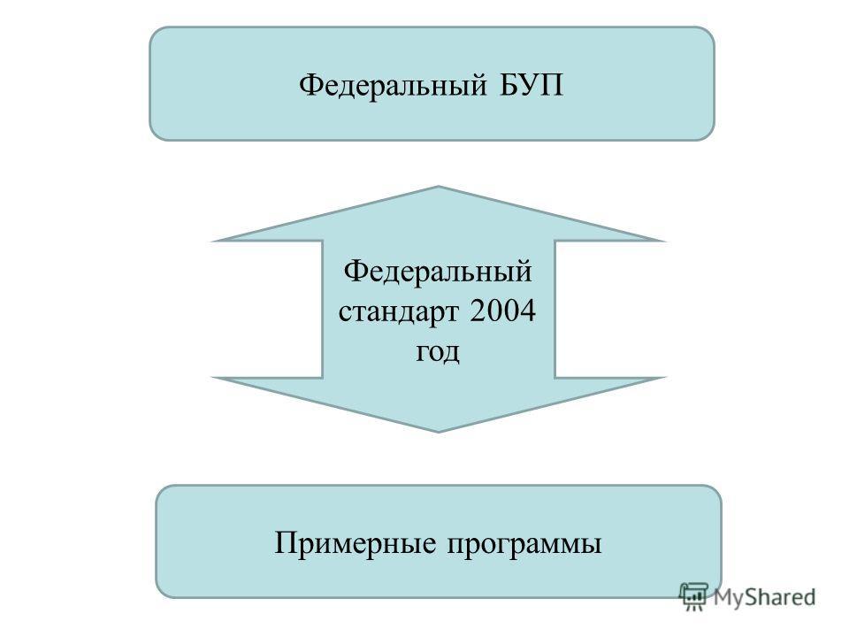 Федеральный стандарт 2004 год Федеральный БУП Примерные программы